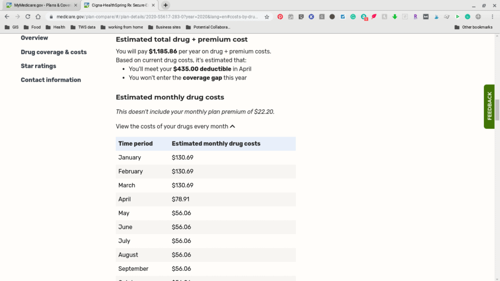 total estimated expenses